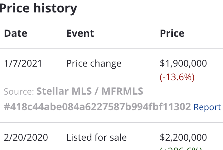 Prices drop, no buyers already 324 days