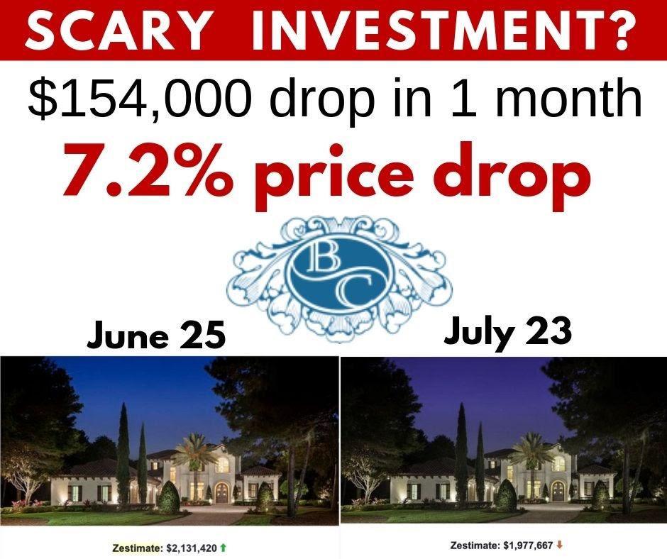 Bella Collina Scary Investment (Don Juravin lost $154,000 in Bella Collina)